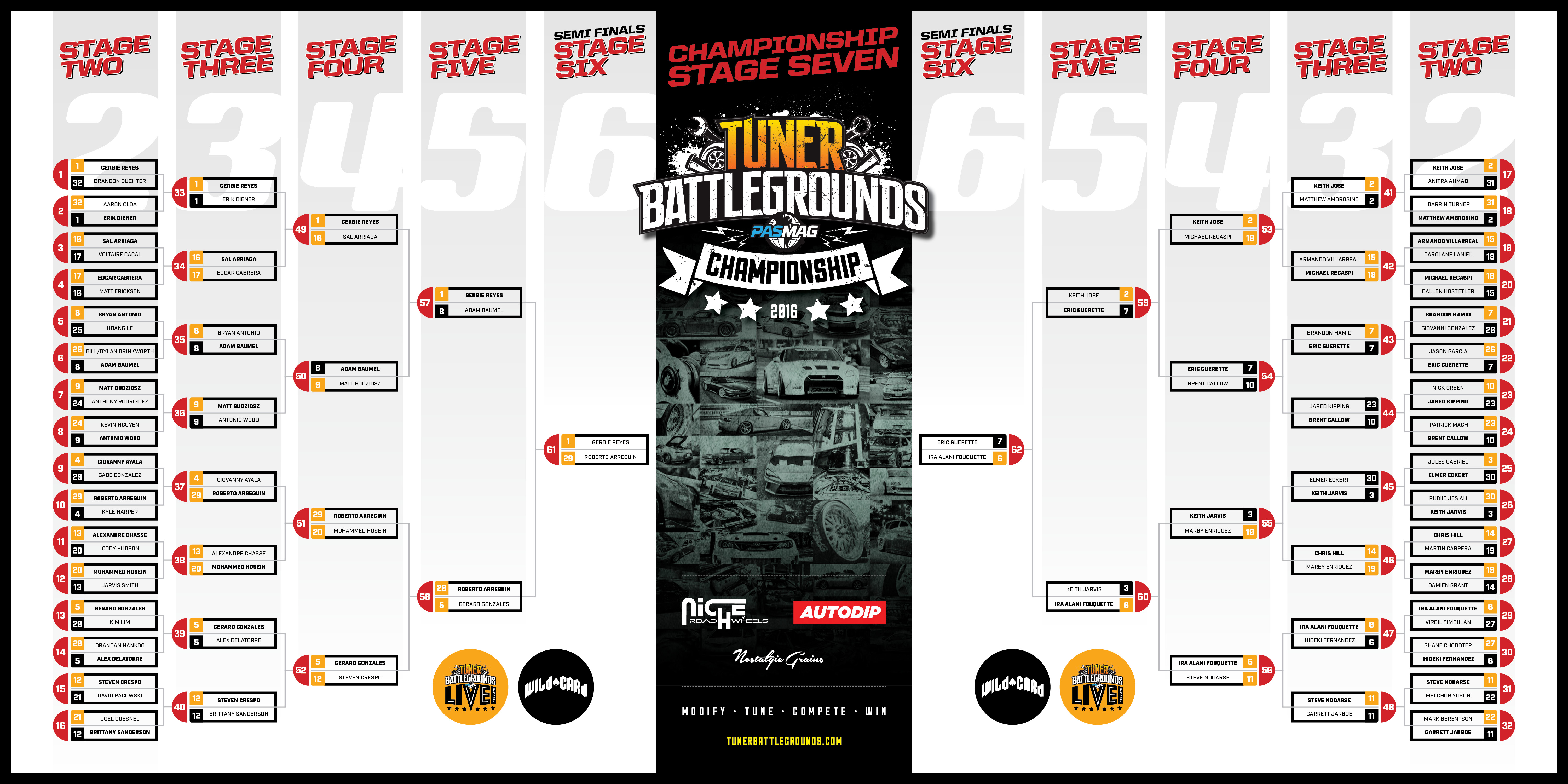 2016 Tuner Battlegrounds Championship Bracket Stage 6
