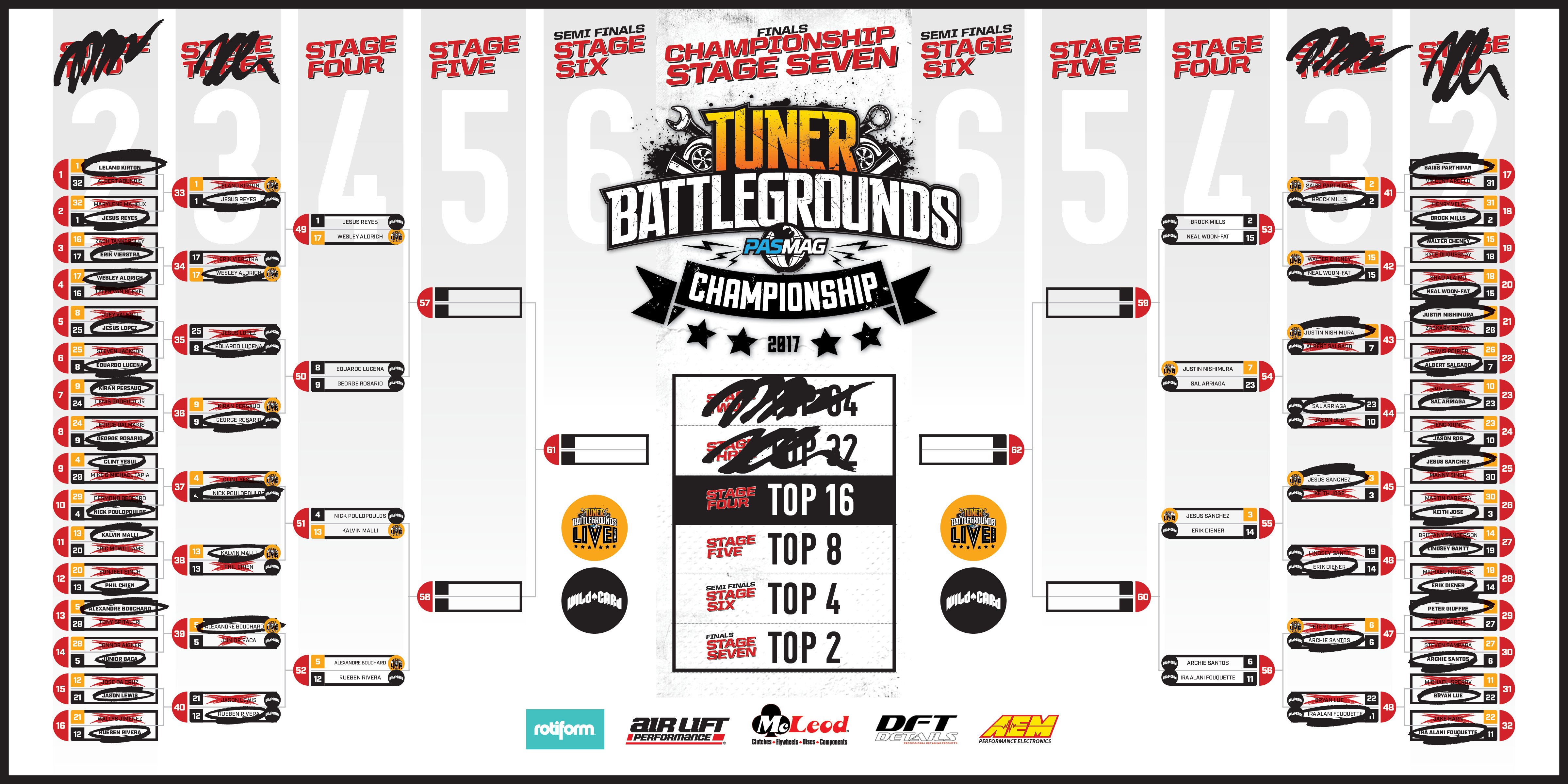 2017 Tuner Battlegrounds Championship Bracket Stage 4