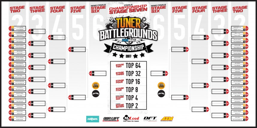 2017 TBG Championship Tournament Bracket Stage 2