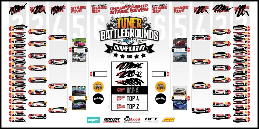 2017 Tuner Battlegrounds Championship Bracket Stage 5